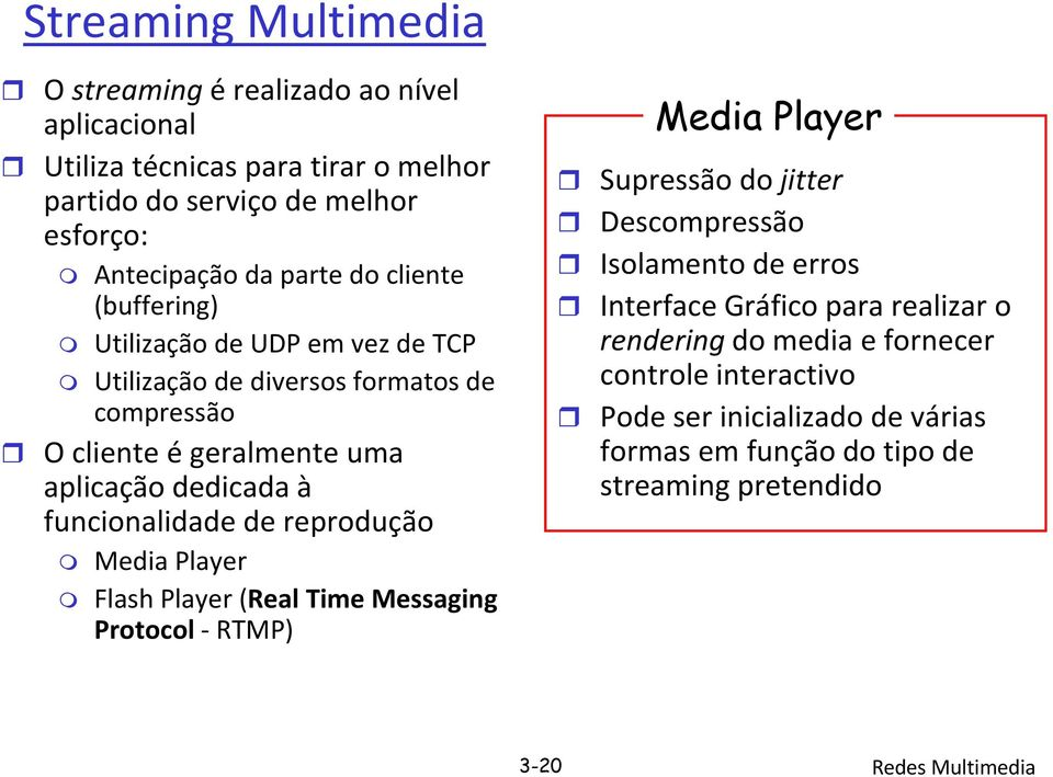 funcionalidade de reprodução Media Player Flash Player (Real Time Messaging Protocol - RTMP) Media Player Supressão do jitter Descompressão Isolamento de erros