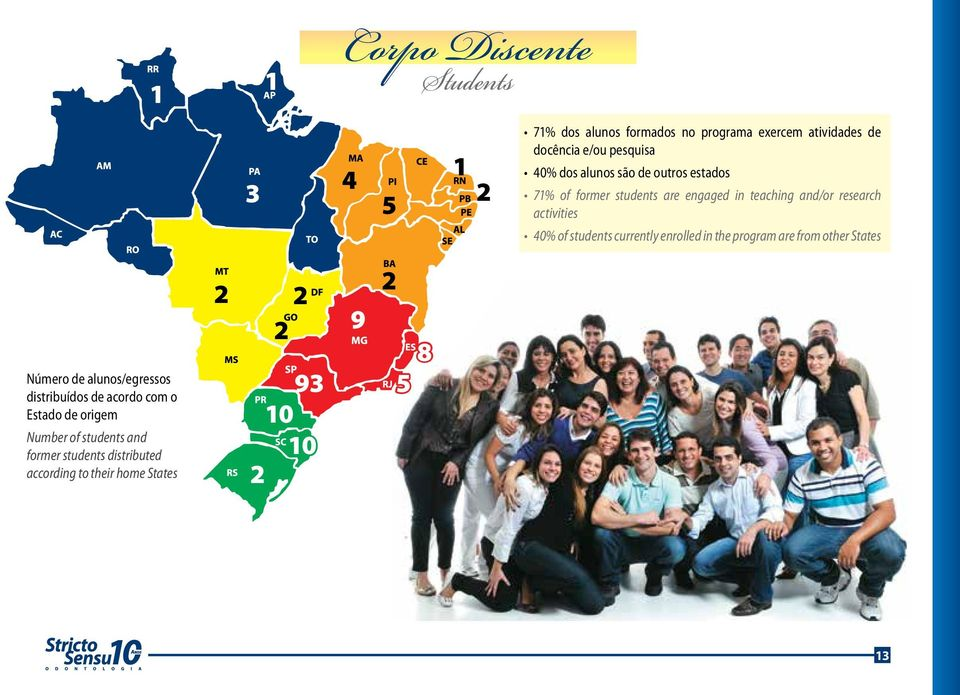 students currently enrolled in the program are from other States Número de alunos/egressos distribuídos de acordo com o
