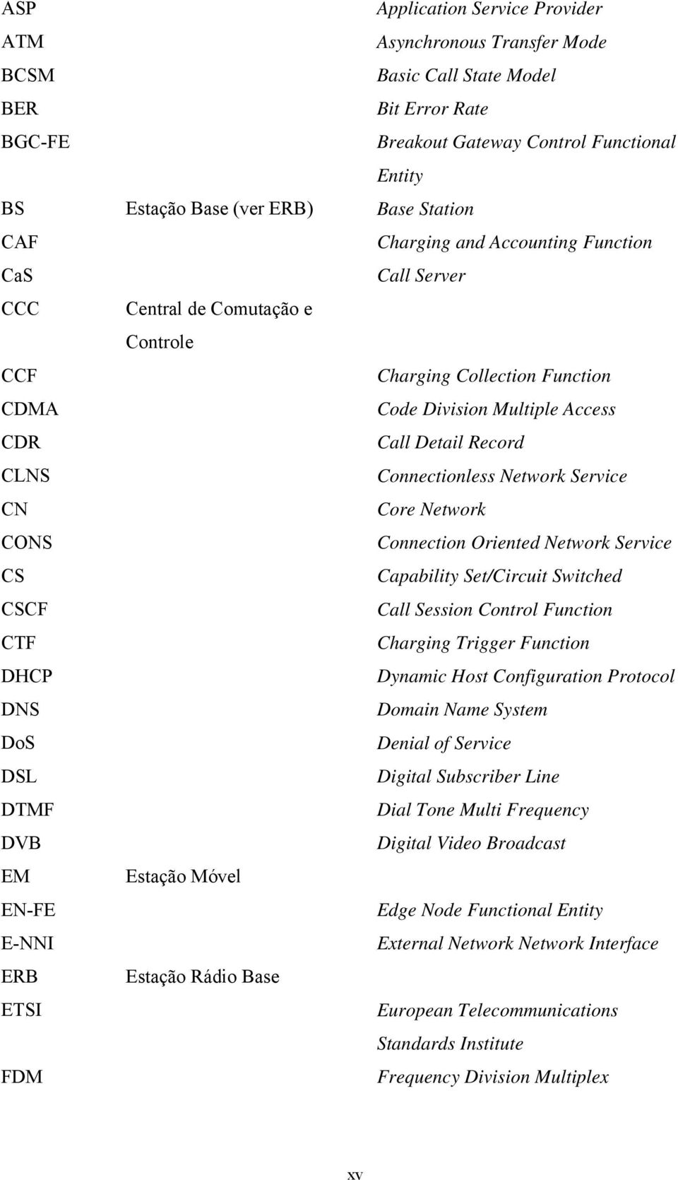 Network Service CN Core Network CONS Connection Oriented Network Service CS Capability Set/Circuit Switched CSCF Call Session Control Function CTF Charging Trigger Function DHCP Dynamic Host