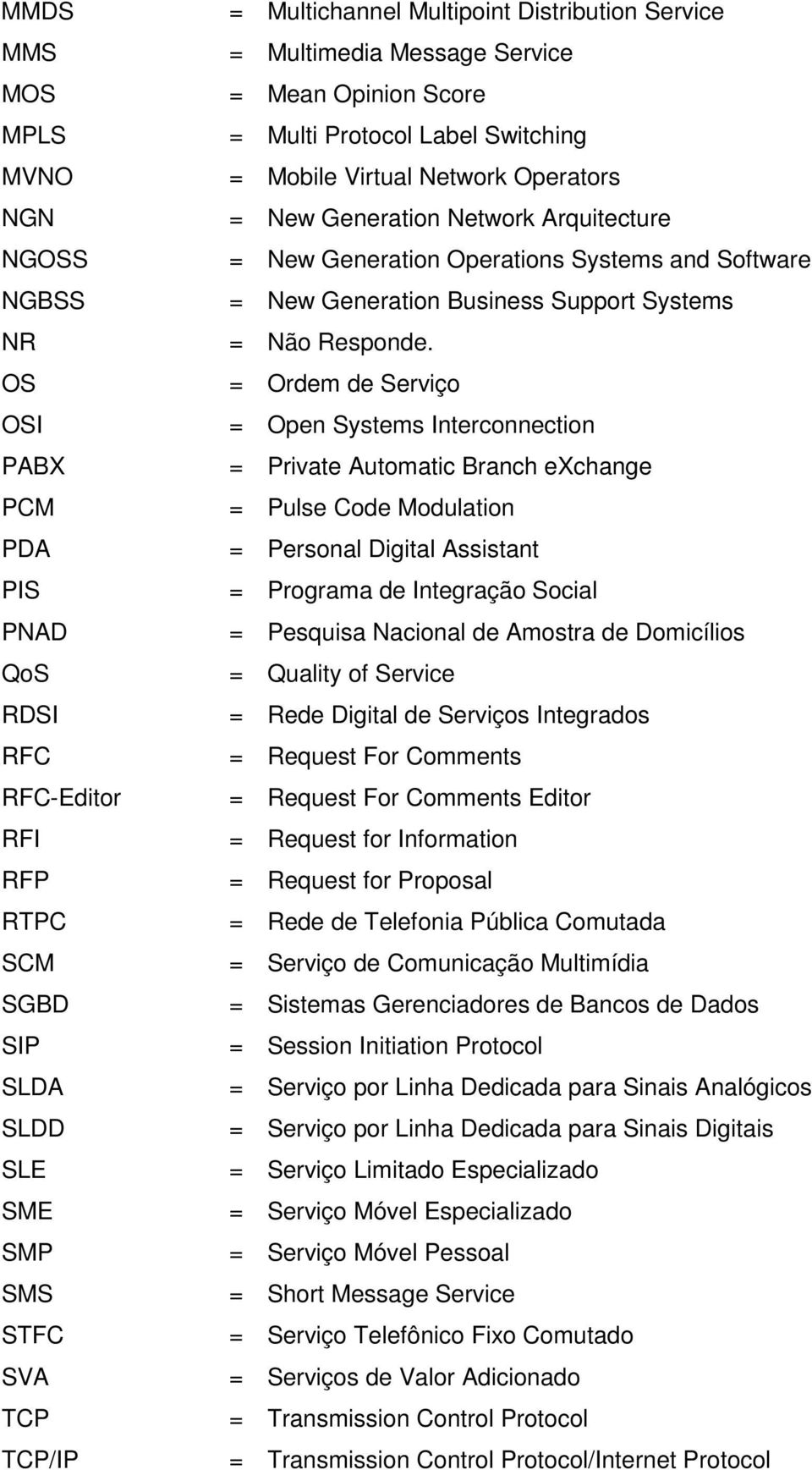 Operations Systems and Software = New Generation Business Support Systems = Não Responde.