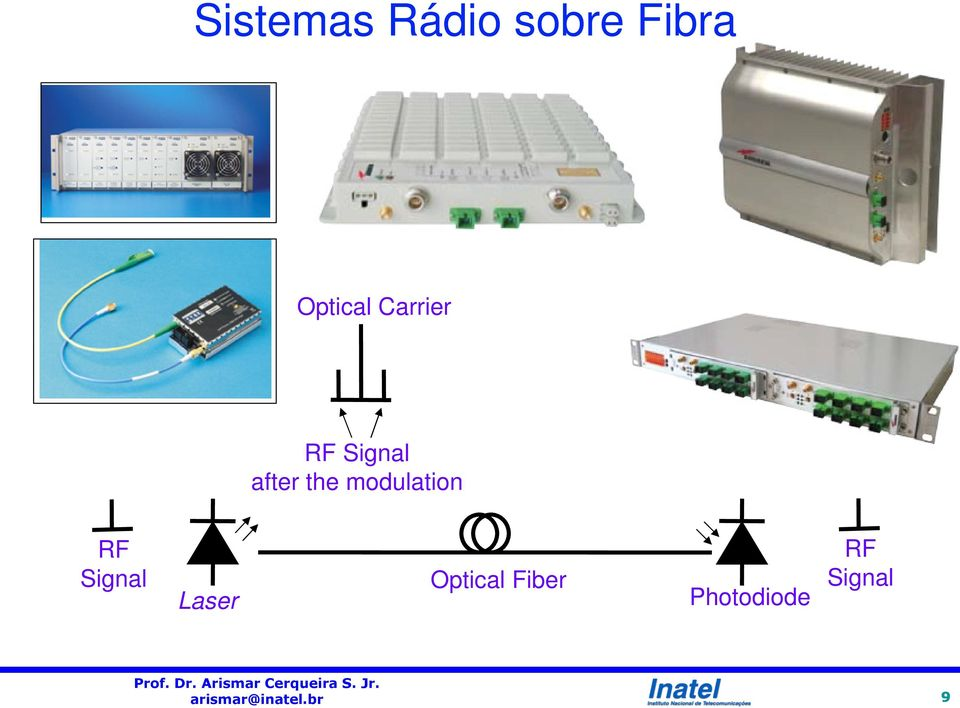 the modulation RF Signal Laser