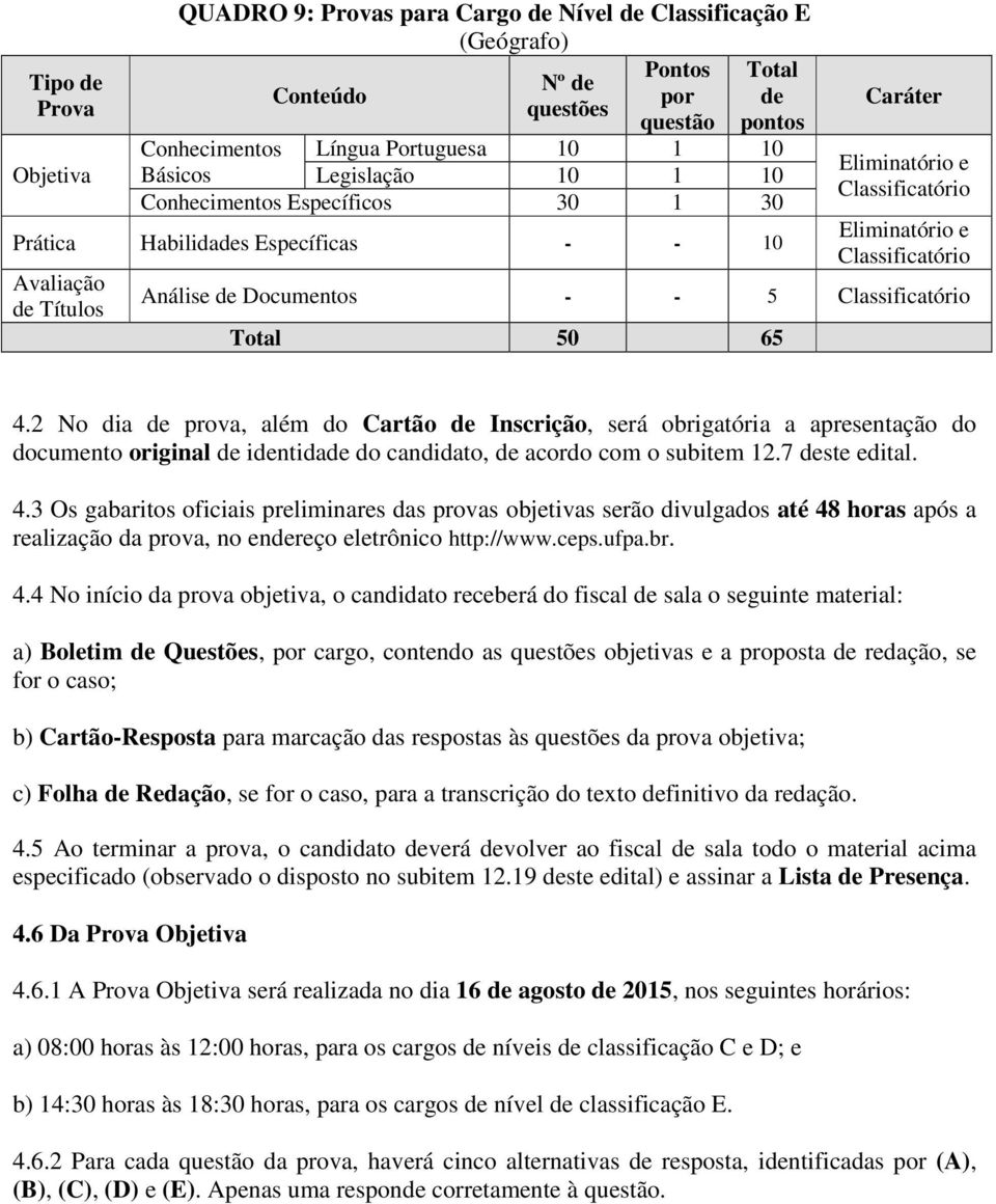 Documentos - - 5 Classificatório Total 50 65 4.