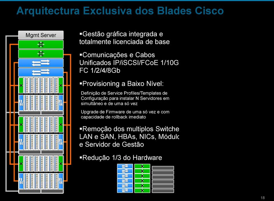Data center virtualization pdf for Arquitectura x86 pdf