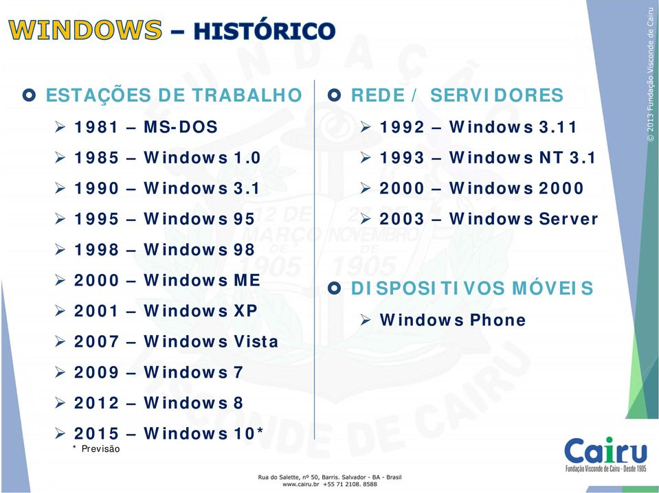1 2000 Windows 2000 2003 Windows Server 1998 Windows 98 2000 Windows ME 2001