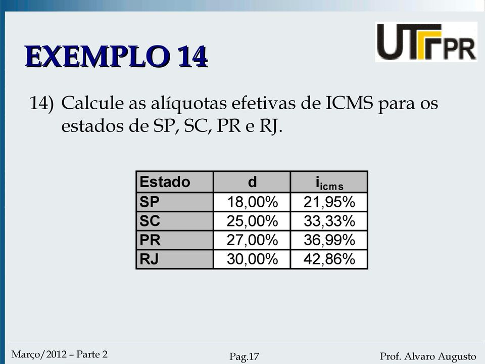 Estado d i icms SP 18,00% 21,95% SC 25,00%