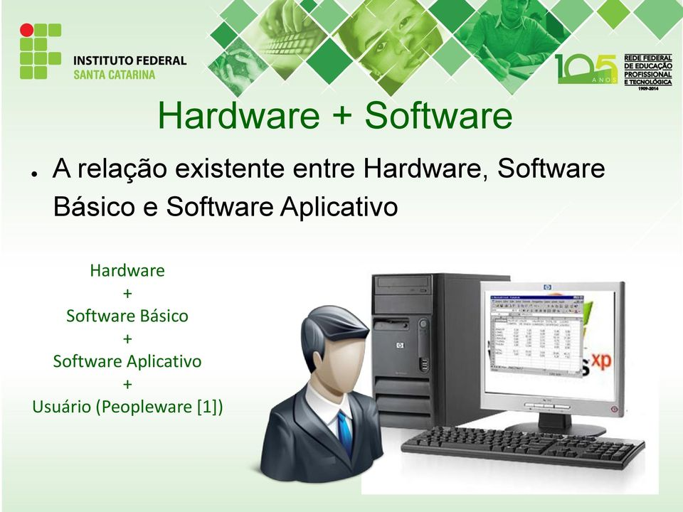 Aplicativo Hardware + Software Básico +