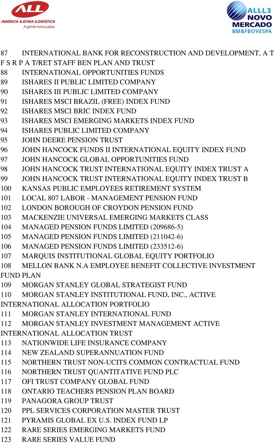 JOHN HANCOCK FUNDS II INTERNATIONAL EQUITY INDEX FUND 97 JOHN HANCOCK GLOBAL OPPORTUNITIES FUND 98 JOHN HANCOCK TRUST INTERNATIONAL EQUITY INDEX TRUST A 99 JOHN HANCOCK TRUST INTERNATIONAL EQUITY