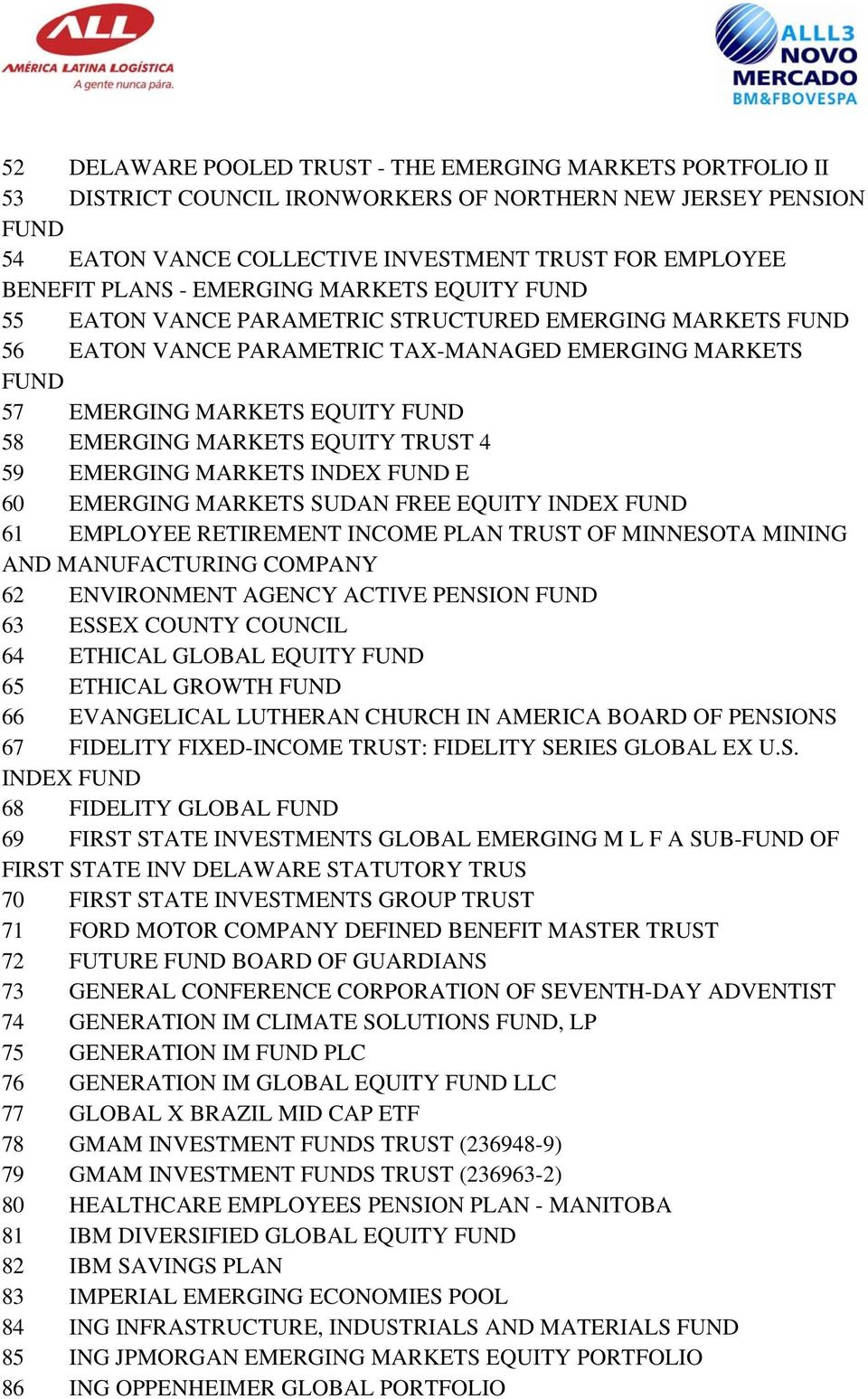MARKETS EQUITY TRUST 4 59 EMERGING MARKETS INDEX FUND E 60 EMERGING MARKETS SUDAN FREE EQUITY INDEX FUND 61 EMPLOYEE RETIREMENT INCOME PLAN TRUST OF MINNESOTA MINING AND MANUFACTURING COMPANY 62