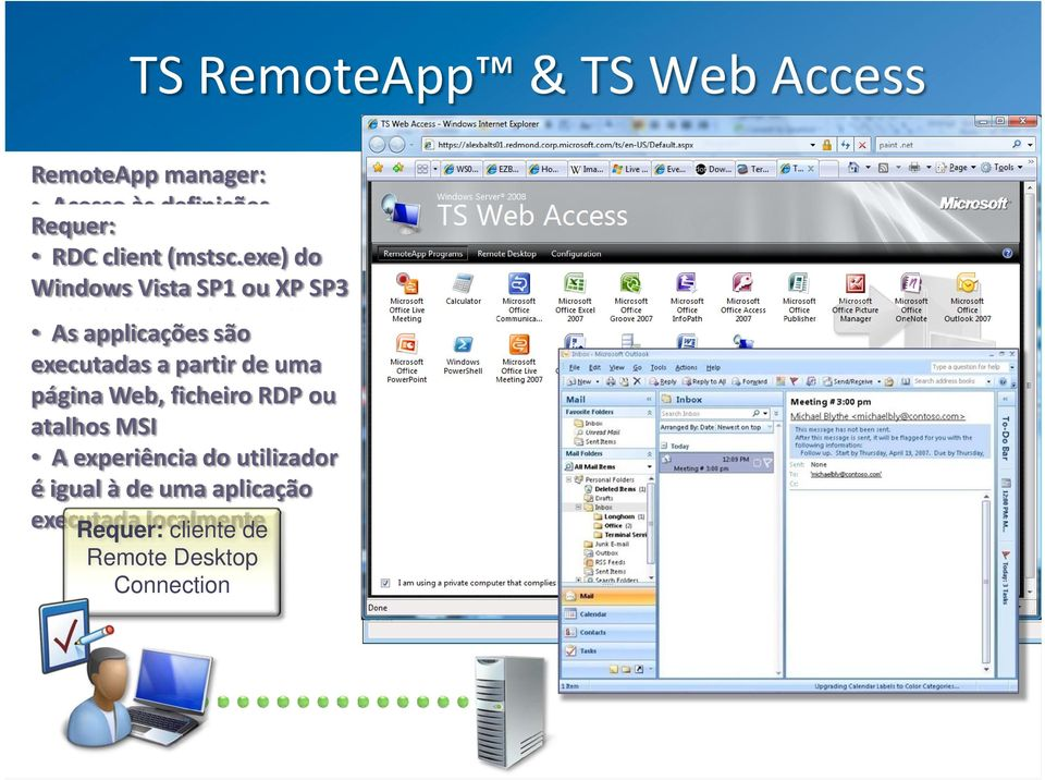 exe) TS Web Access do Windows Cria ficheiros Vista SP1 MSI ou ou XP RDP SP3 As applicações são executadas