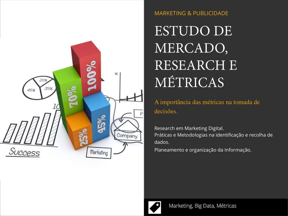 Research em Marketing Digital.