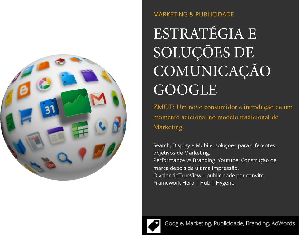 Search, Display e Mobile, soluções para diferentes objetivos de Marketing. Performance vs Branding.