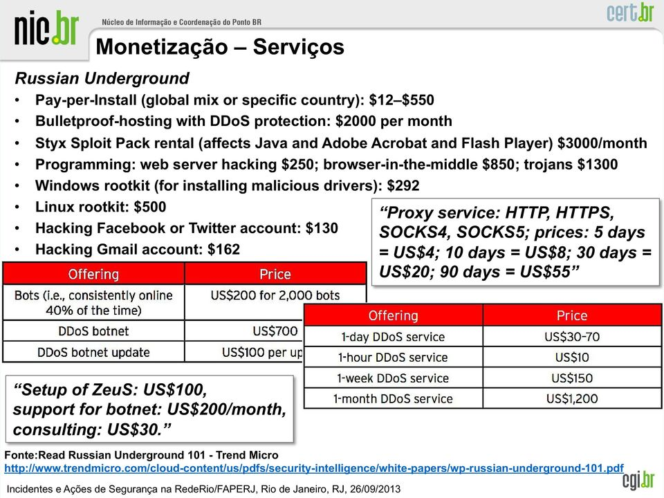 $500 Hacking Facebook or Twitter account: $130 Hacking Gmail account: $162 Hacking corporate mailbox: $500 Proxy service: HTTP, HTTPS, SOCKS4, SOCKS5; prices: 5 days = US$4; 10 days = US$8; 30 days =