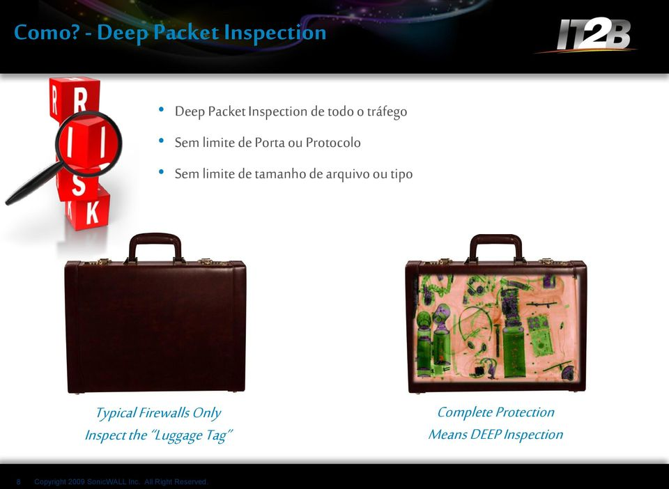 tipo Typical Firewalls Only Inspect the Luggage Tag Complete Protection