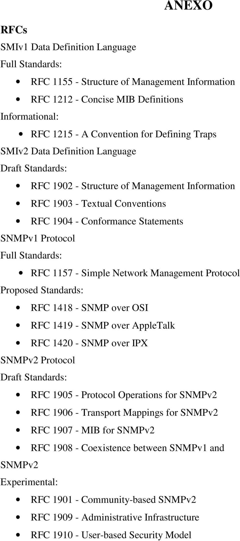 1157 - Simple Network Management Protocol Proposed Standards: RFC 1418 - SNMP over OSI RFC 1419 - SNMP over AppleTalk RFC 1420 - SNMP over IPX SNMPv2 Protocol Draft Standards: RFC 1905 - Protocol