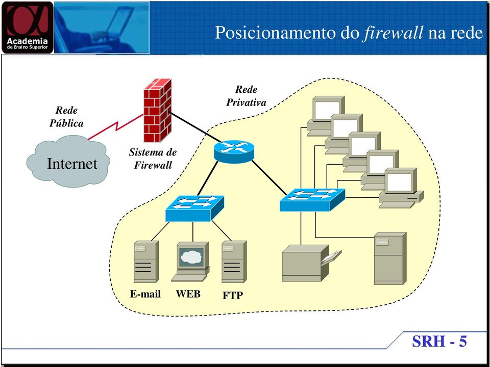 Privativa Internet Sistema