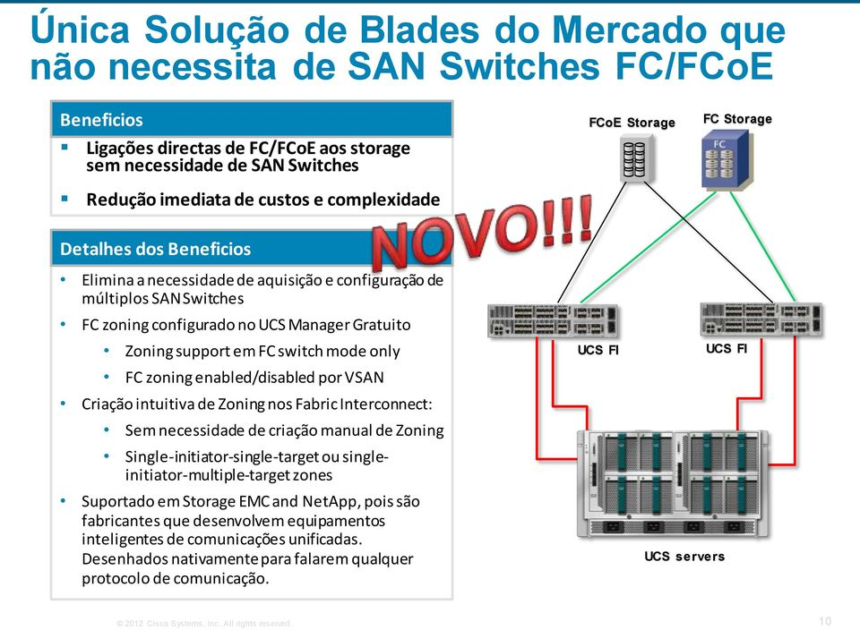 em FC switch mode only FC zoning enabled/disabled por VSAN Criação intuitiva de Zoning nos Fabric Interconnect: Sem necessidade de criação manual de Zoning Single-initiator-single-target ou