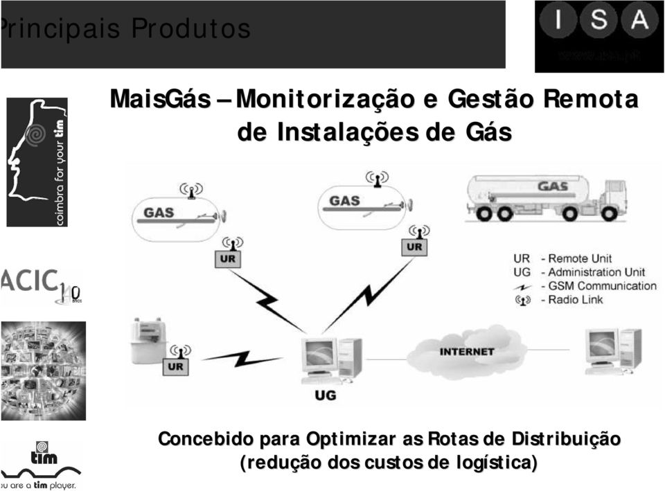 Concebido para Optimizar as Rotas de