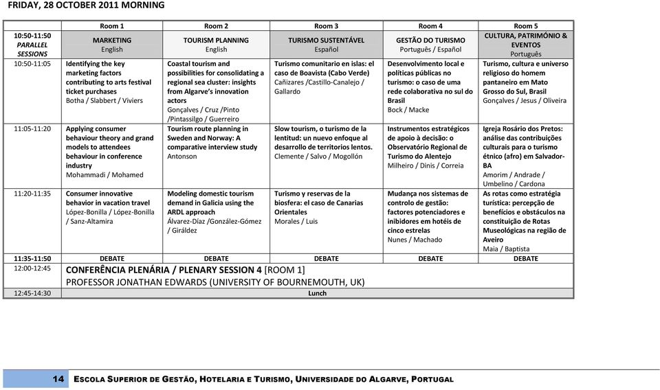 innovative behavior in vacation travel López-Bonilla / López-Bonilla / Sanz-Altamira TOURISM PLANNING English Coastal tourism and possibilities for consolidating a regional sea cluster: insights from