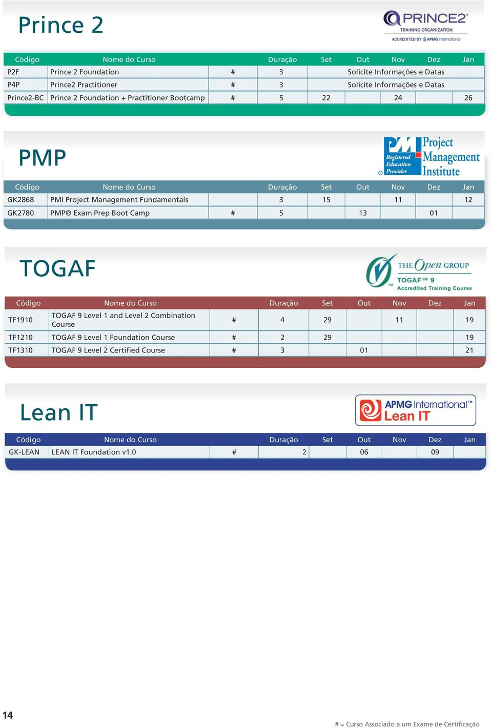 GK2780 PMP Exam Prep Boot Camp # 5 13 01 TOGAF Código Nome do Curso Duração Set Out Nov Dez Jan TF1910 TOGAF 9 Level 1 and Level 2 Combination Course # 4 29 11 19 TF1210 TOGAF 9