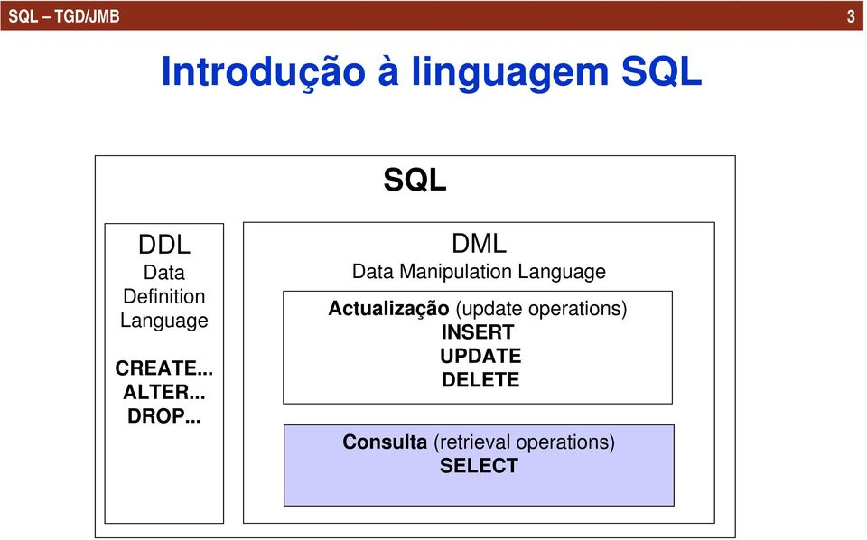 .. DML Data Manipulation Language Actualização (update