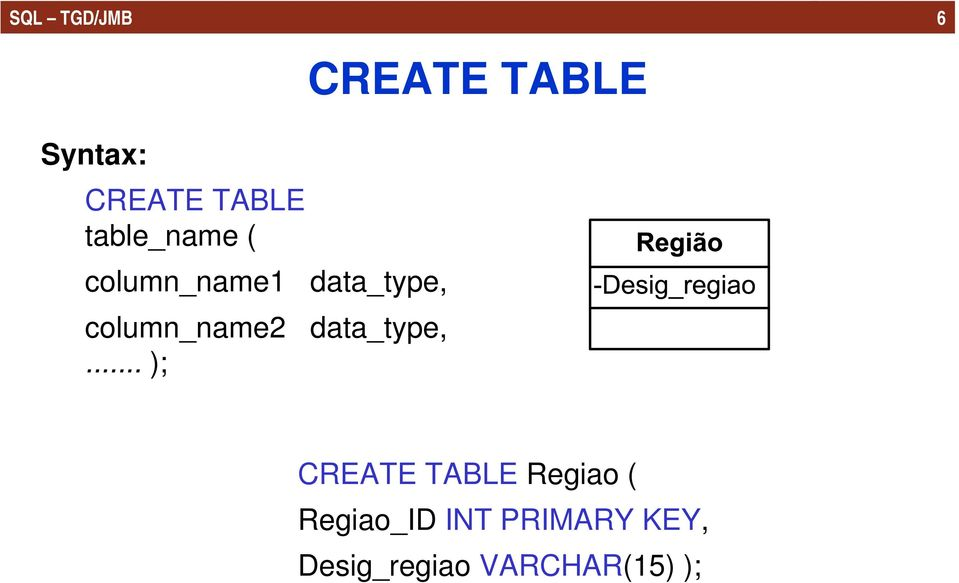 .. ); CREATE TABLE CREATE TABLE Regiao (
