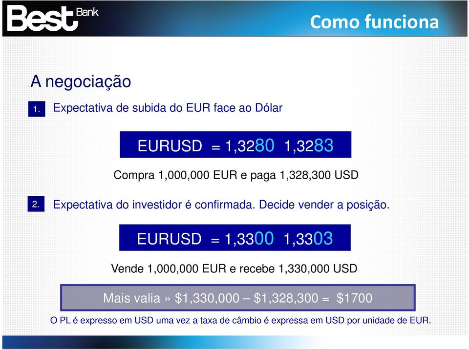 1,328,300 USD 2. Expectativa do investidor é confirmada. Decide vender a posição.