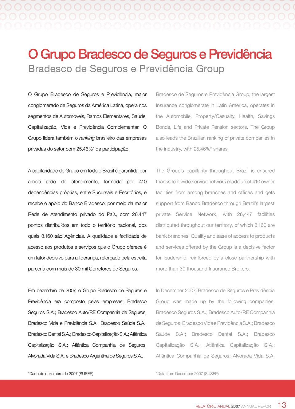 Bradesco de Seguros e Previdência Group, the largest Insurance conglomerate in Latin America, operates in the Automobile, Property/Casualty, Health, Savings Bonds, Life and Private Pension sectors.