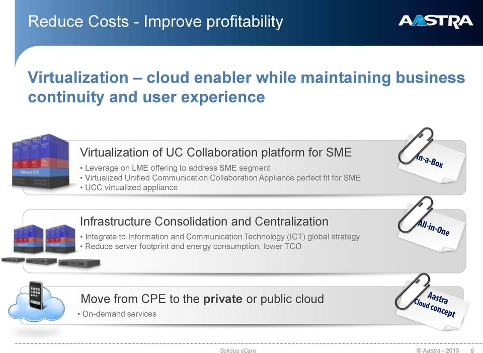 for SME UCC virtualized appliance Infrastructure Consolidation and Centralization Integrate to Information and Communication Technology (ICT) global