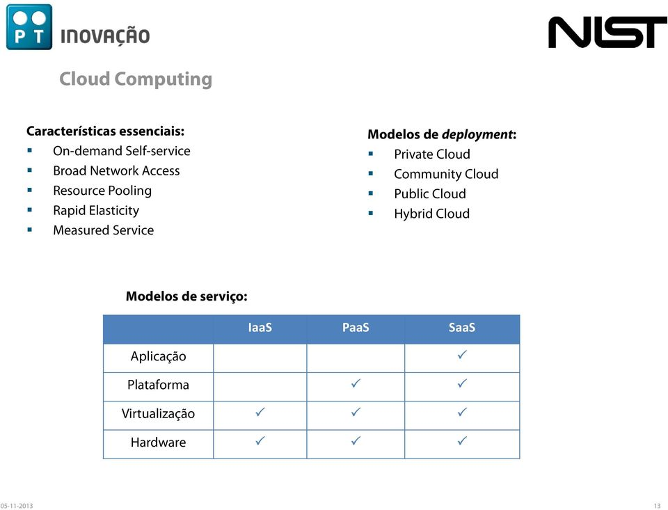 deployment: Private Cloud Community Cloud Public Cloud Hybrid Cloud Modelos