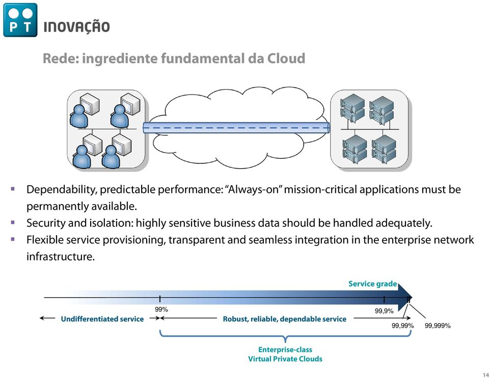 Flexible service provisioning, transparent and seamless integration in the enterprise network infrastructure.
