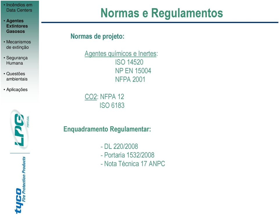 CO2: NFPA 12 ISO 6183 Enquadramento Regulamentar: -