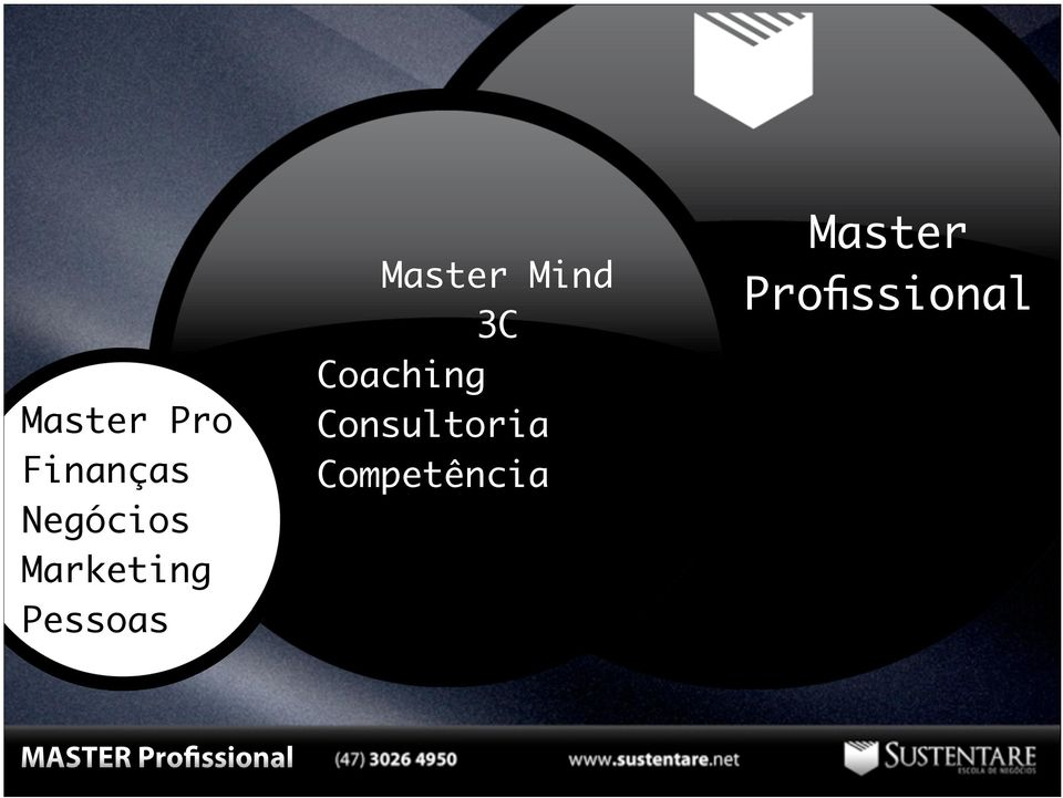 Mind 3C Coaching Consultoria