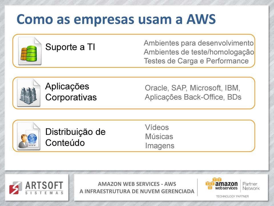 Performance Aplicações Corporativas Oracle, SAP, Microsoft, IBM,