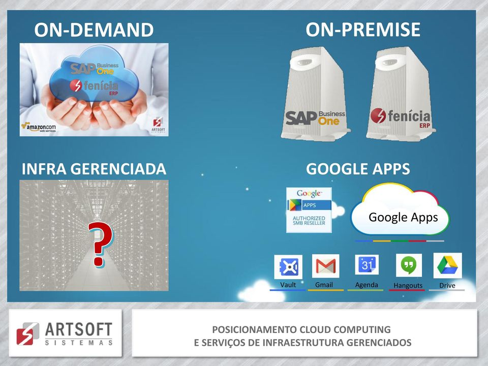 POSICIONAMENTO WEB SERVICES - AWS CLOUD COMPUTING A