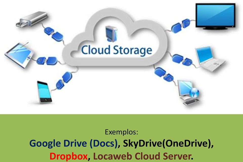 SkyDrive(OneDrive),