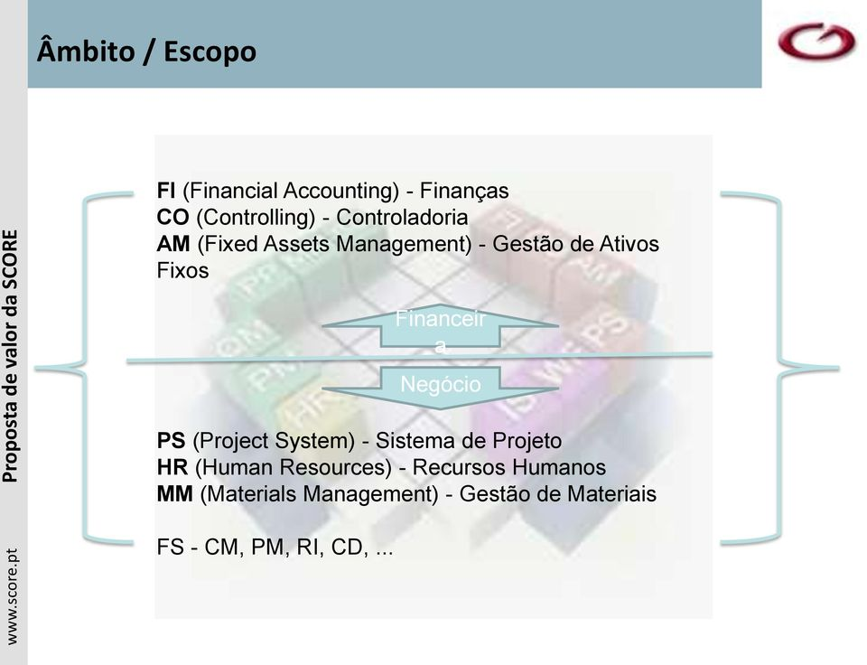 (Project System) - Sistema de Projeto HR (Human Resources) - Recursos Humanos