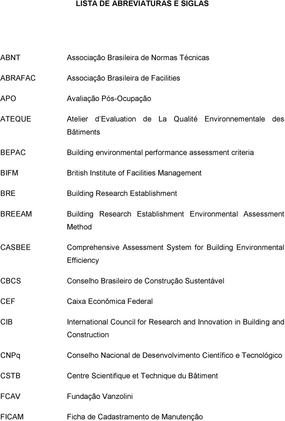 Research Establishment Building Research Establishment Environmental Assessment Method Comprehensive Assessment System for Building Environmental Efficiency Conselho Brasileiro de Construção