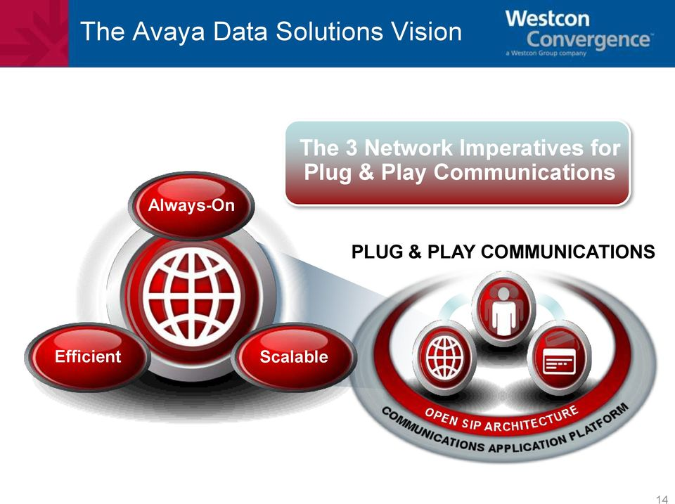 for Plug & Play Communications PLUG