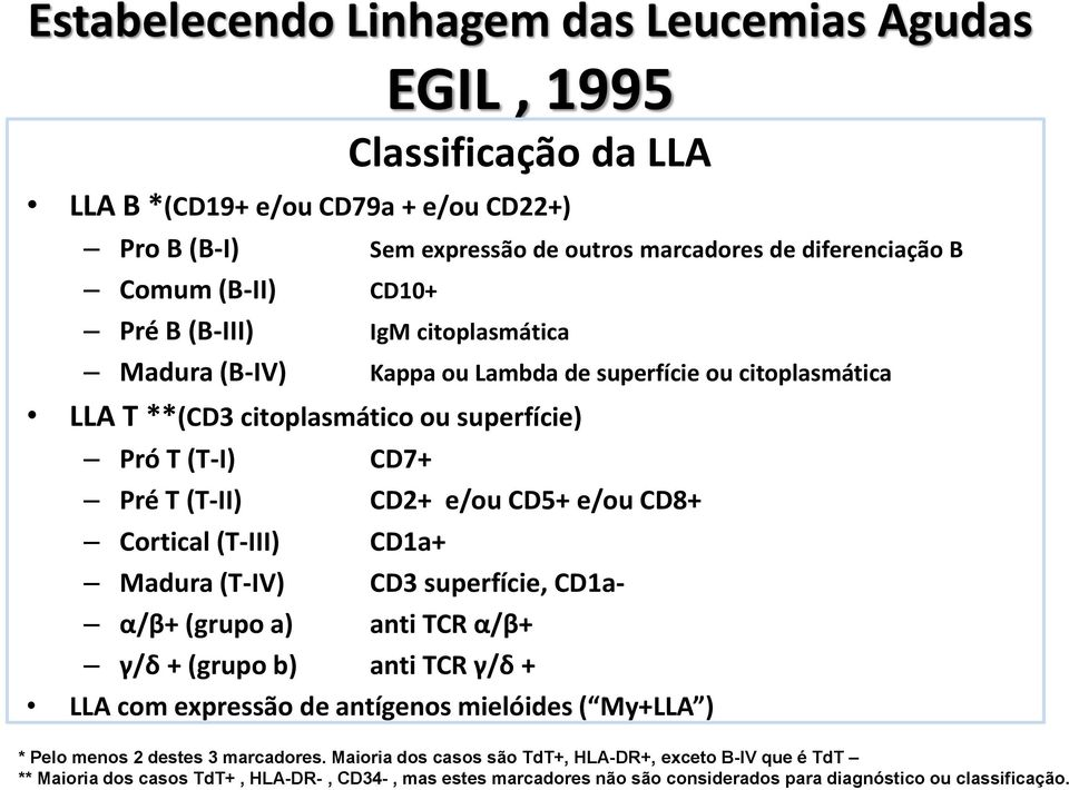 CD8+ Cortical (T-III) CD1a+ Madura (T-IV) CD3 superfície, CD1a- α/β+ (grupo a) anti TCR α/β+ γ/δ + (grupo b) anti TCR γ/δ + LLA com expressão de antígenos mielóides ( My+LLA ) * Pelo menos 2