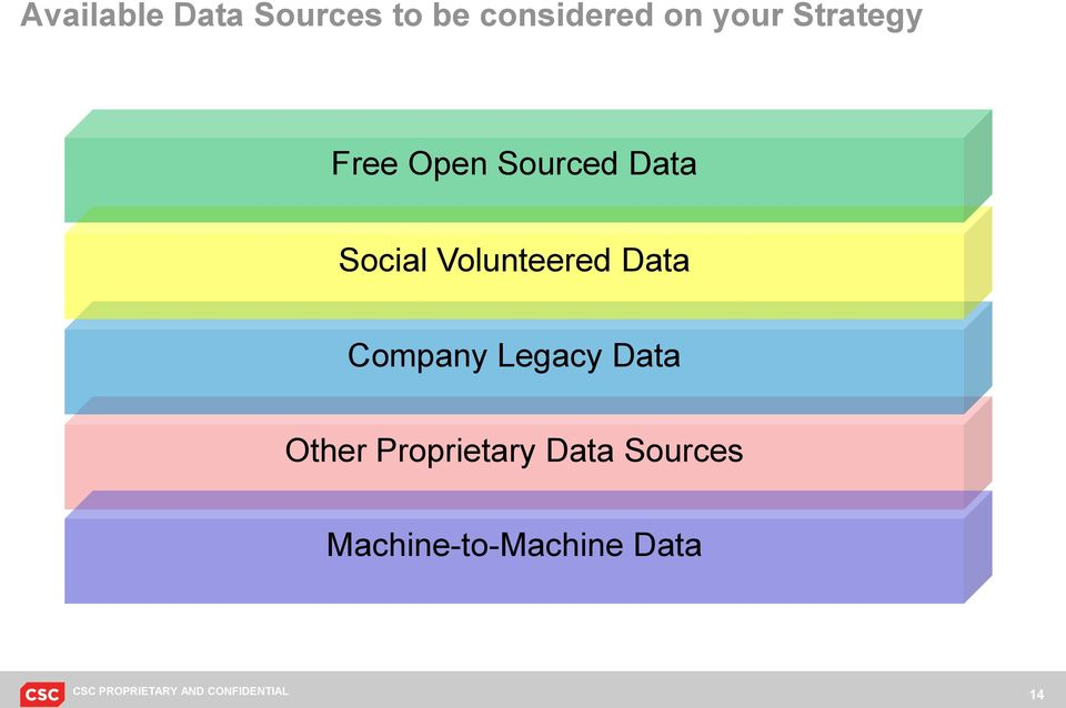 Data Company Legacy Data Other Proprietary Data