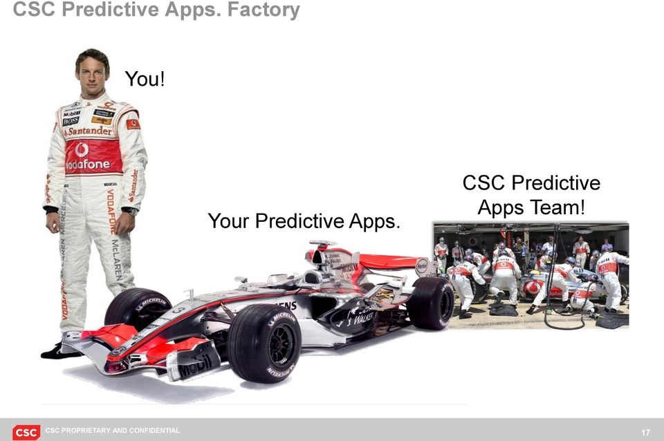 Your Predictive Apps.