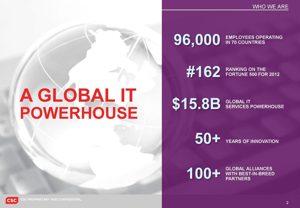 FOR 2012 GLOBAL IT SERVICES POWERHOUSE 50+ YEARS OF INNOVATION