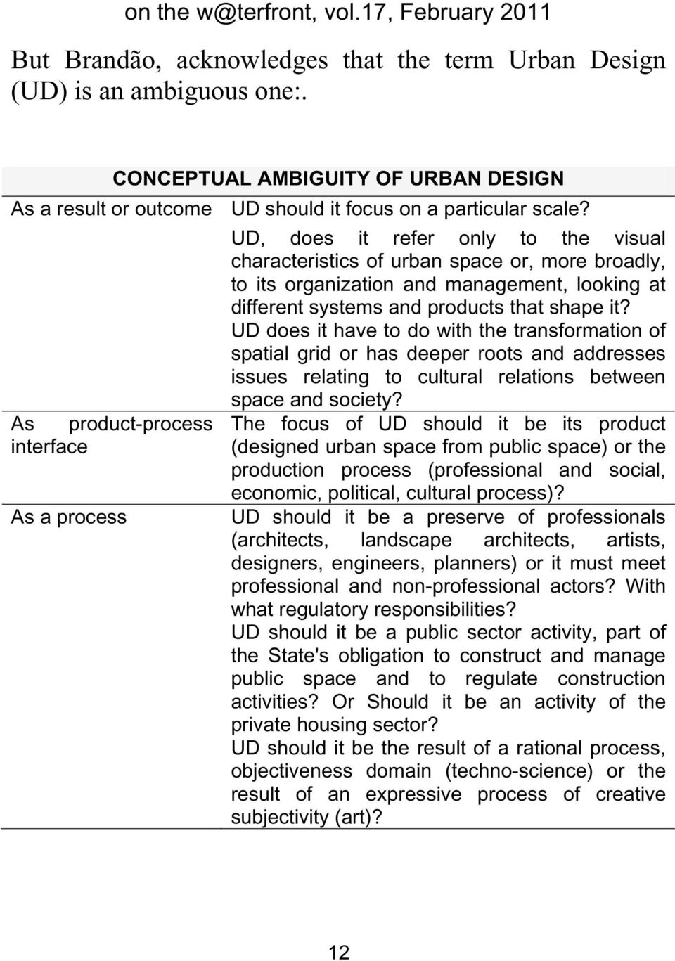 UD does it have to do with the transformation of spatial grid or has deeper roots and addresses issues relating to cultural relations between space and society?