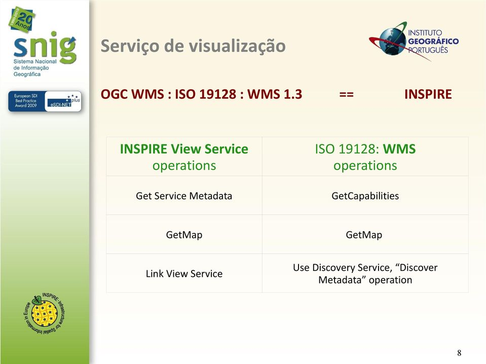 operations Get Service Metadata GetCapabilities GetMap