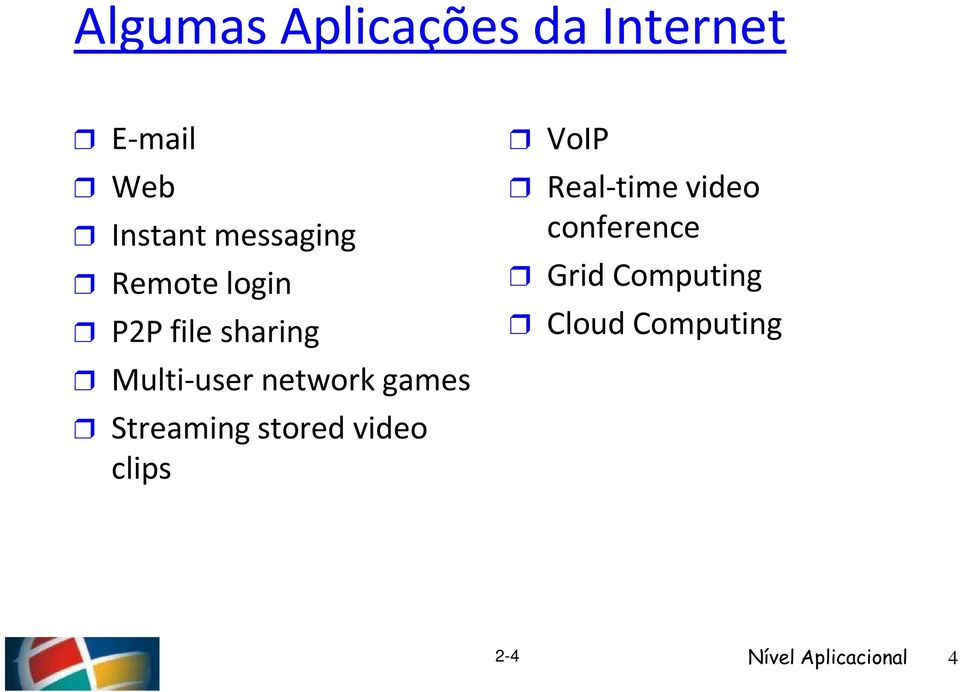 network games Streaming stored video clips VoIP Real-time