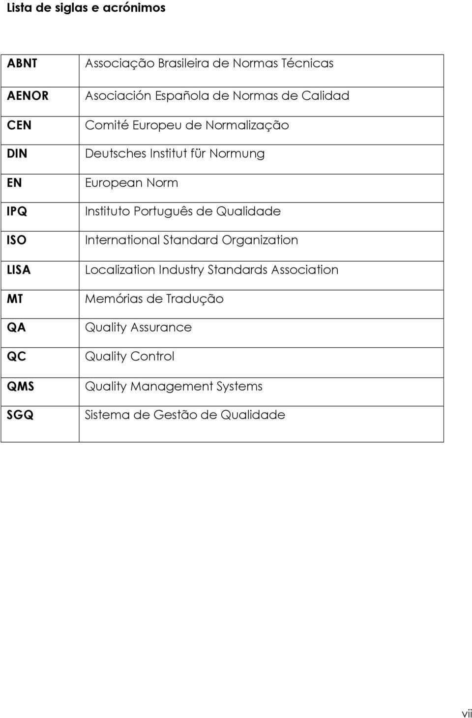 European Norm Instituto Português de Qualidade International Standard Organization Localization Industry Standards