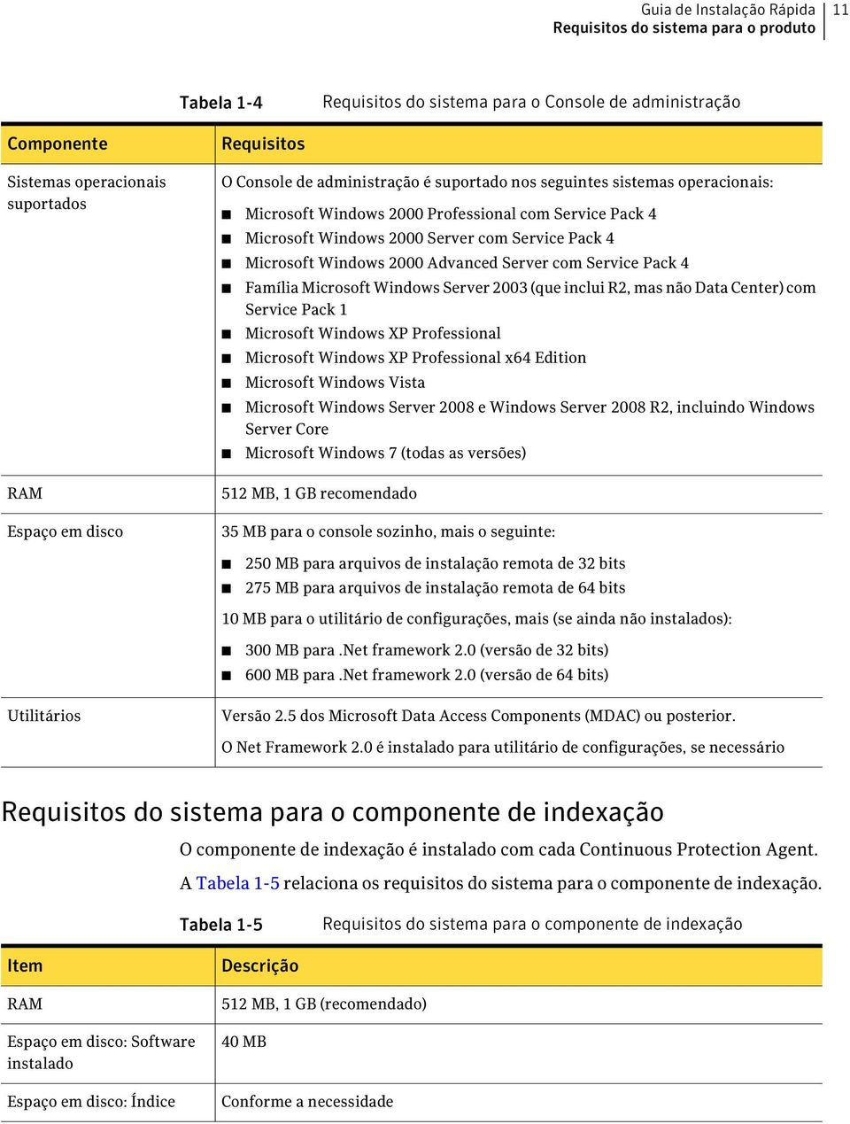 Microsoft Windows 2000 Advanced Server com Service Pack 4 Família Microsoft Windows Server 2003 (que inclui R2, mas não Data Center) com Service Pack 1 Microsoft Windows XP Professional Microsoft