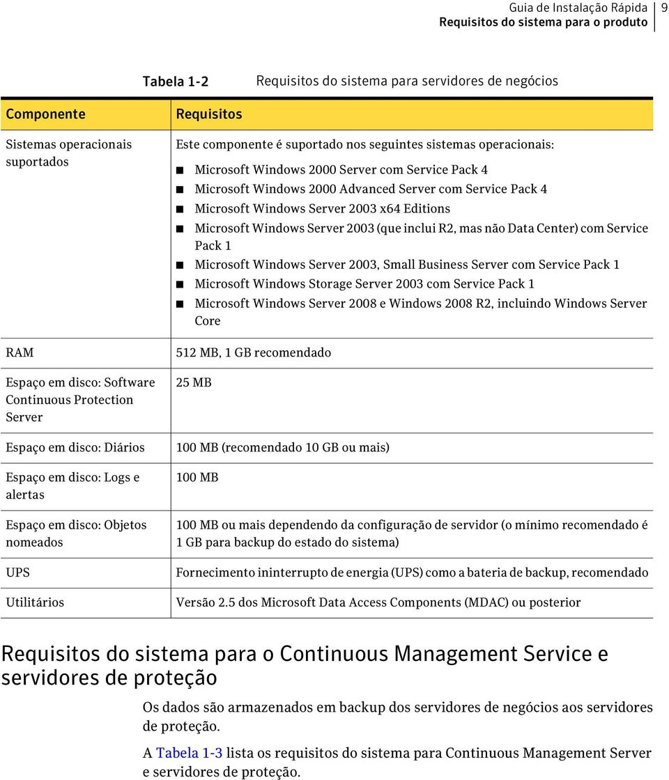 operacionais: Microsoft Windows 2000 Server com Service Pack 4 Microsoft Windows 2000 Advanced Server com Service Pack 4 Microsoft Windows Server 2003 x64 Editions Microsoft Windows Server 2003 (que