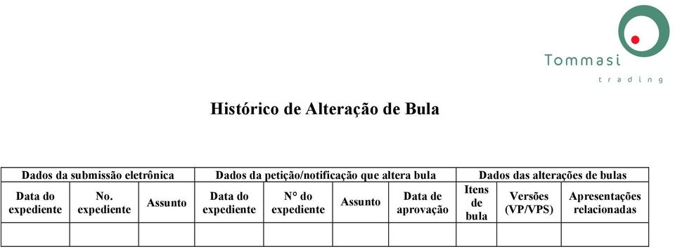 Data do No.