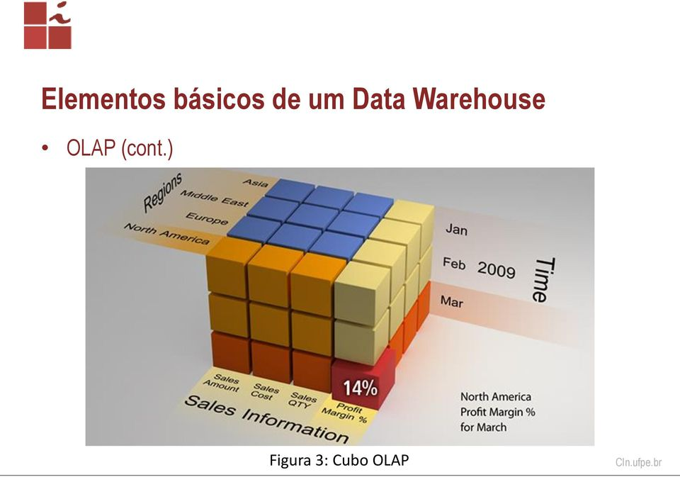 Warehouse OLAP